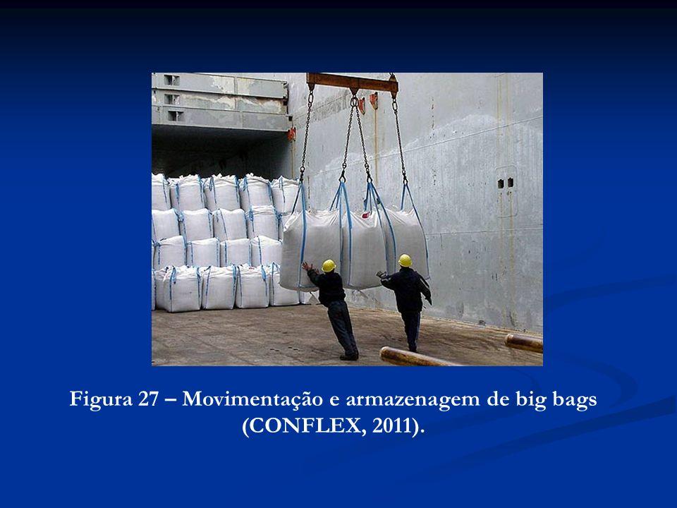 Figura 27 – Movimentação e armazenagem de big bags (CONFLEX, 2011).