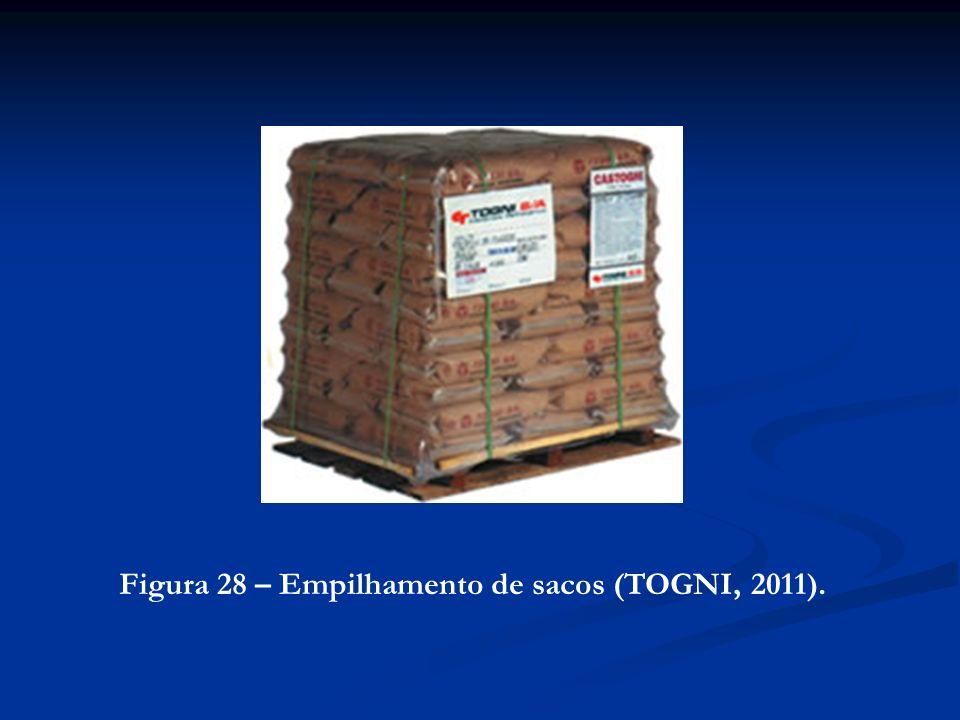Figura 28 – Empilhamento de sacos (TOGNI, 2011).