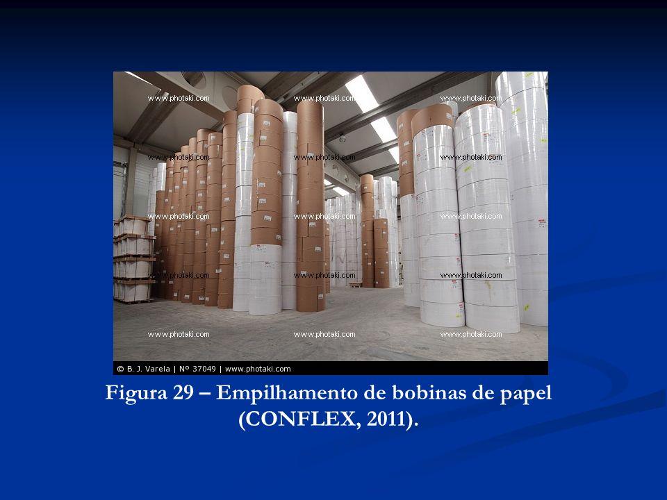 Figura 29 – Empilhamento de bobinas de papel (CONFLEX, 2011).