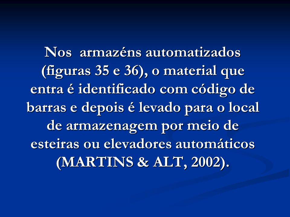 Nos armazéns automatizados (figuras 35 e 36), o material que entra é identificado com código de barras e depois é levado para o local de armazenagem por meio de esteiras ou elevadores automáticos (MARTINS & ALT, 2002).