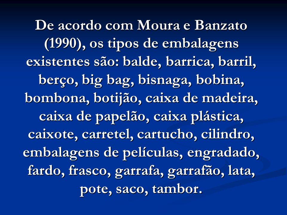 De acordo com Moura e Banzato (1990), os tipos de embalagens existentes são: balde, barrica, barril, berço, big bag, bisnaga, bobina, bombona, botijão, caixa de madeira, caixa de papelão, caixa plástica, caixote, carretel, cartucho, cilindro, embalagens de películas, engradado, fardo, frasco, garrafa, garrafão, lata, pote, saco, tambor.