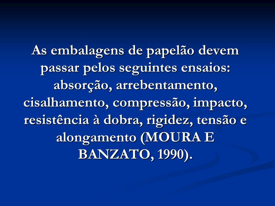 As embalagens de papelão devem passar pelos seguintes ensaios: absorção, arrebentamento, cisalhamento, compressão, impacto, resistência à dobra, rigidez, tensão e alongamento (MOURA E BANZATO, 1990).