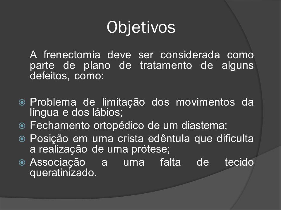 Objetivos A frenectomia deve ser considerada como parte de plano de tratamento de alguns defeitos, como: