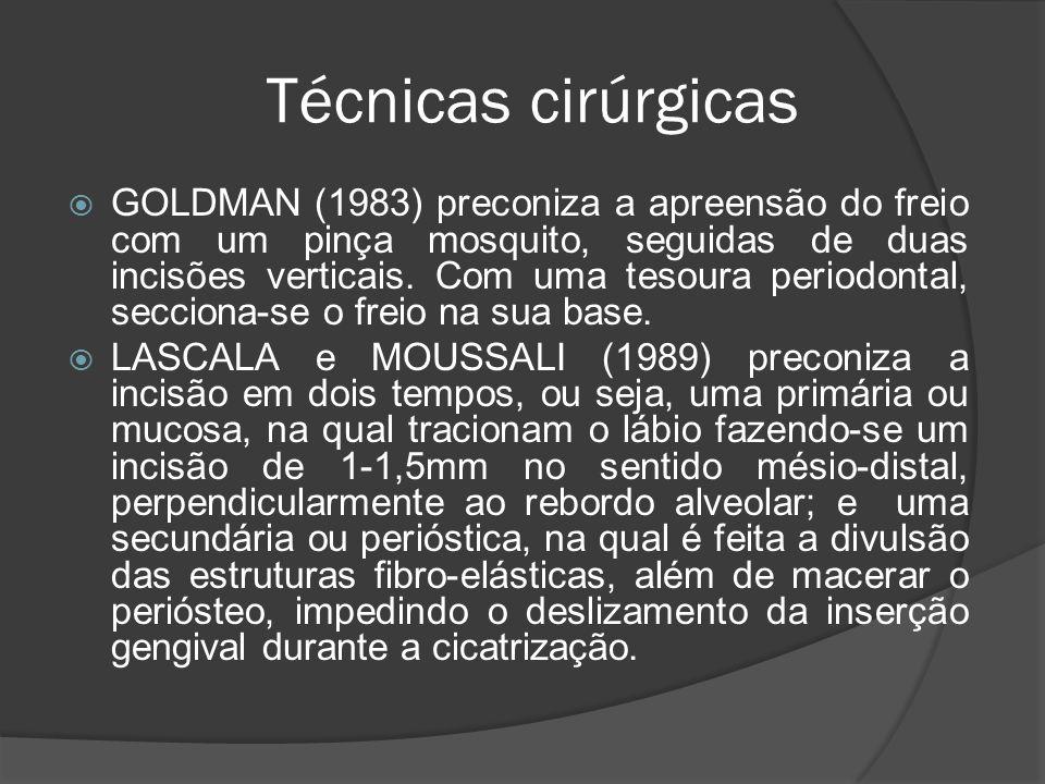 Técnicas cirúrgicas