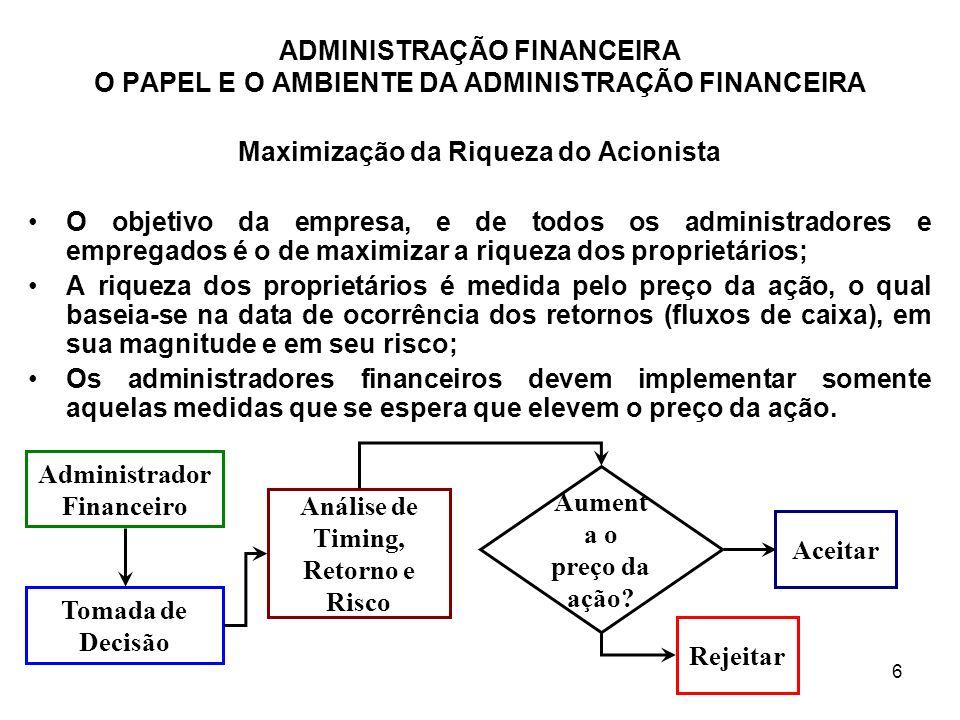 Maximização da Riqueza do Acionista
