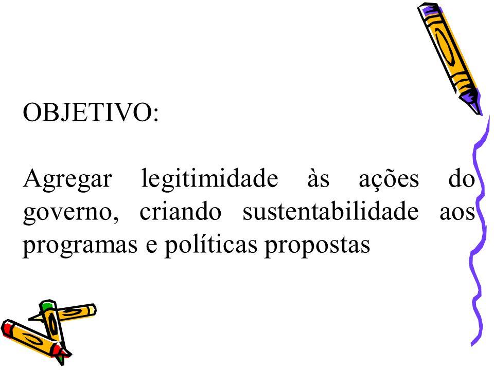 OBJETIVO:Agregar legitimidade às ações do governo, criando sustentabilidade aos programas e políticas propostas.