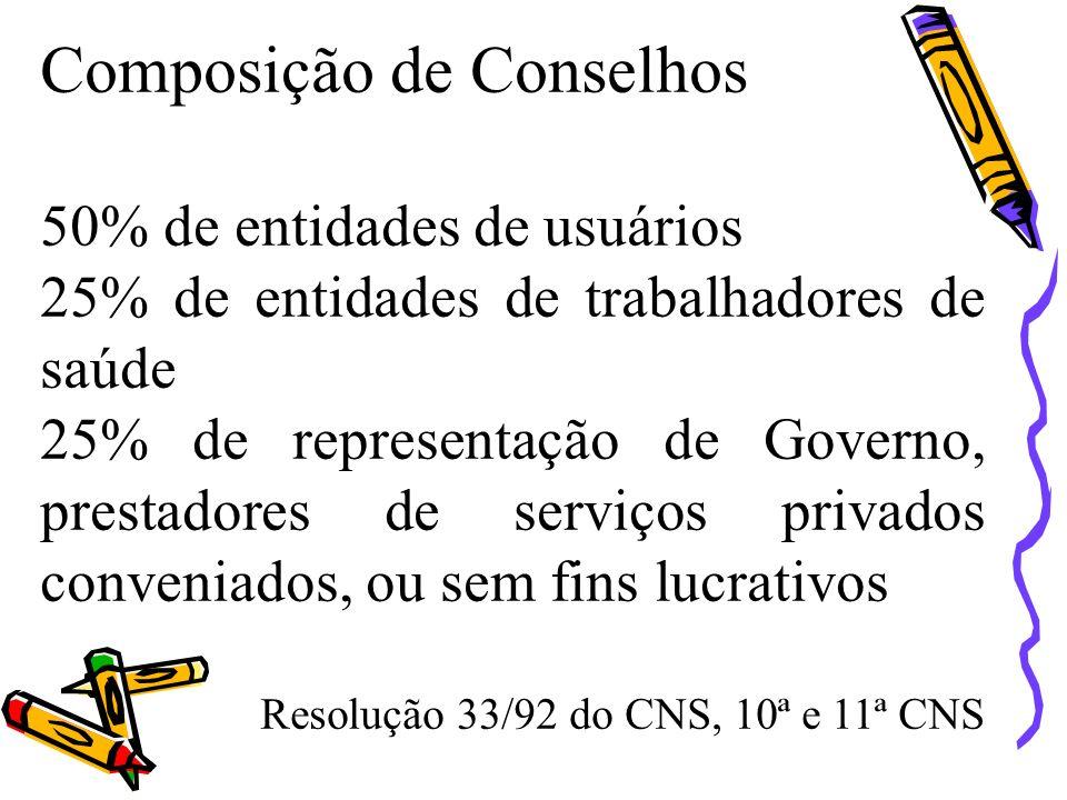 Composição de Conselhos