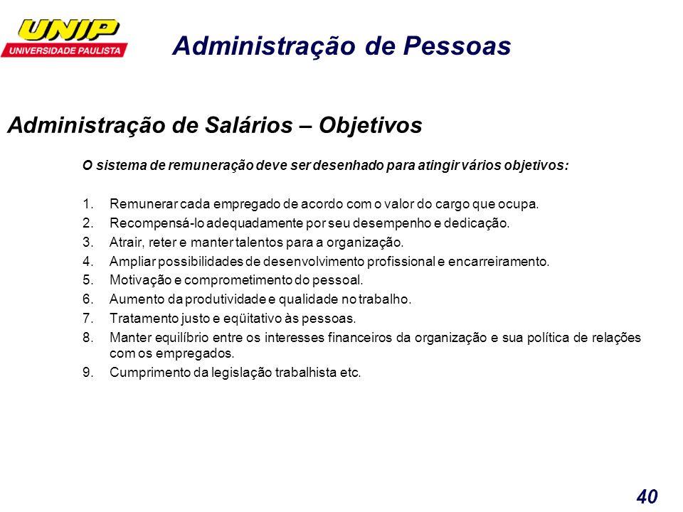 Administração de Salários – Objetivos