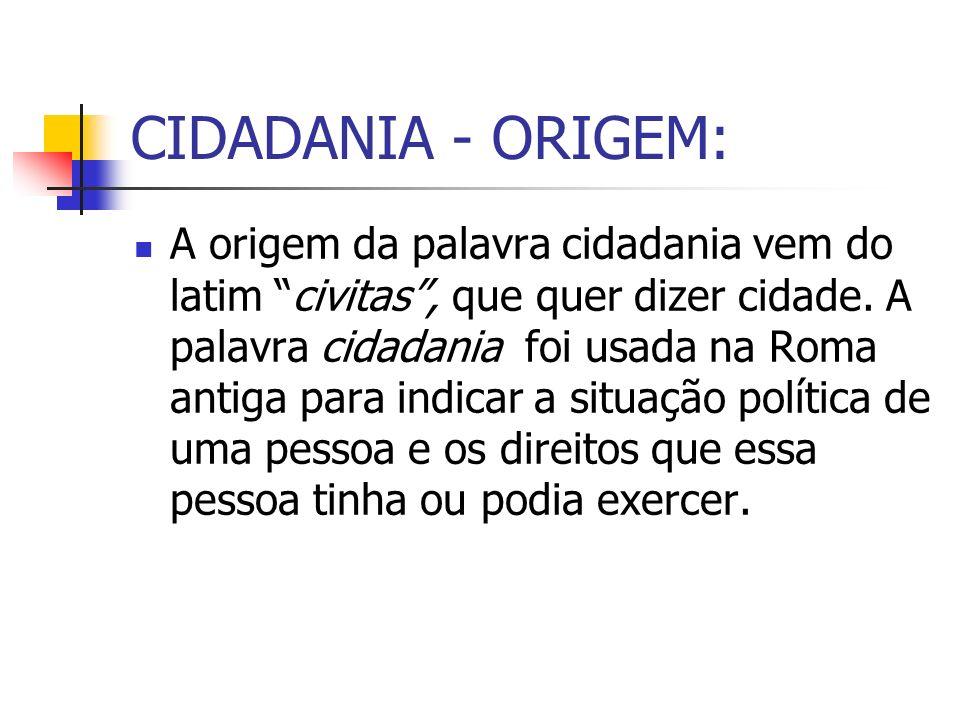 CIDADANIA - ORIGEM: