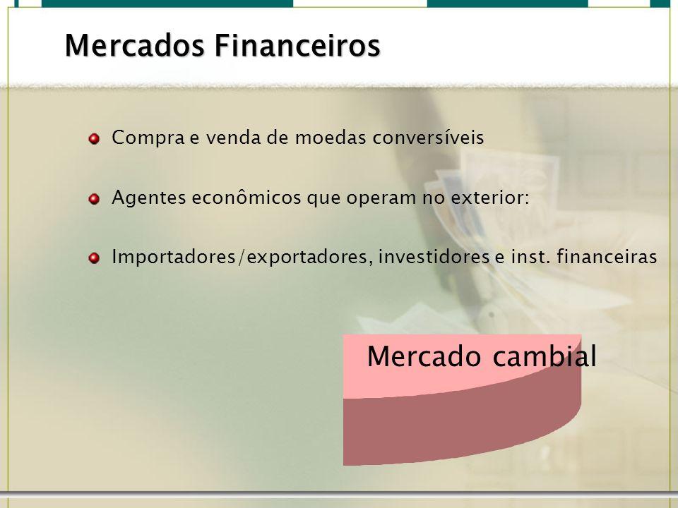 Mercados Financeiros Mercado cambial