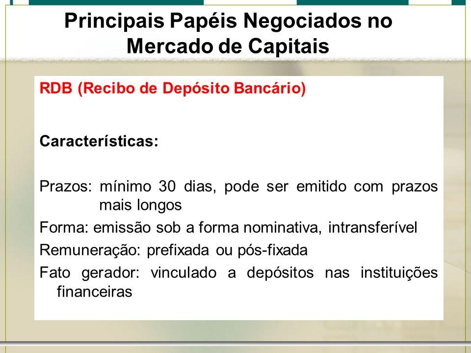 Principais Papéis Negociados no Mercado de Capitais