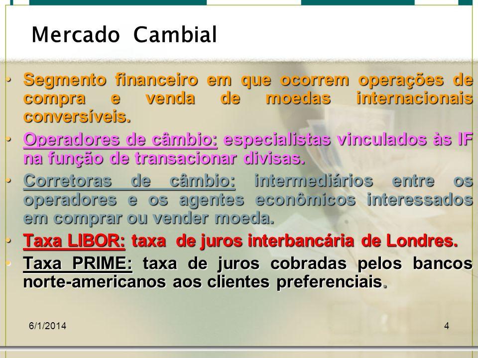 Mercado CambialSegmento financeiro em que ocorrem operações de compra e venda de moedas internacionais conversíveis.
