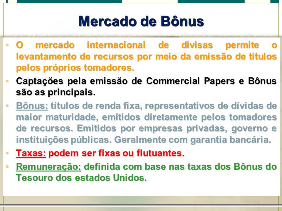 Mercado de BônusO mercado internacional de divisas permite o levantamento de recursos por meio da emissão de títulos pelos próprios tomadores.