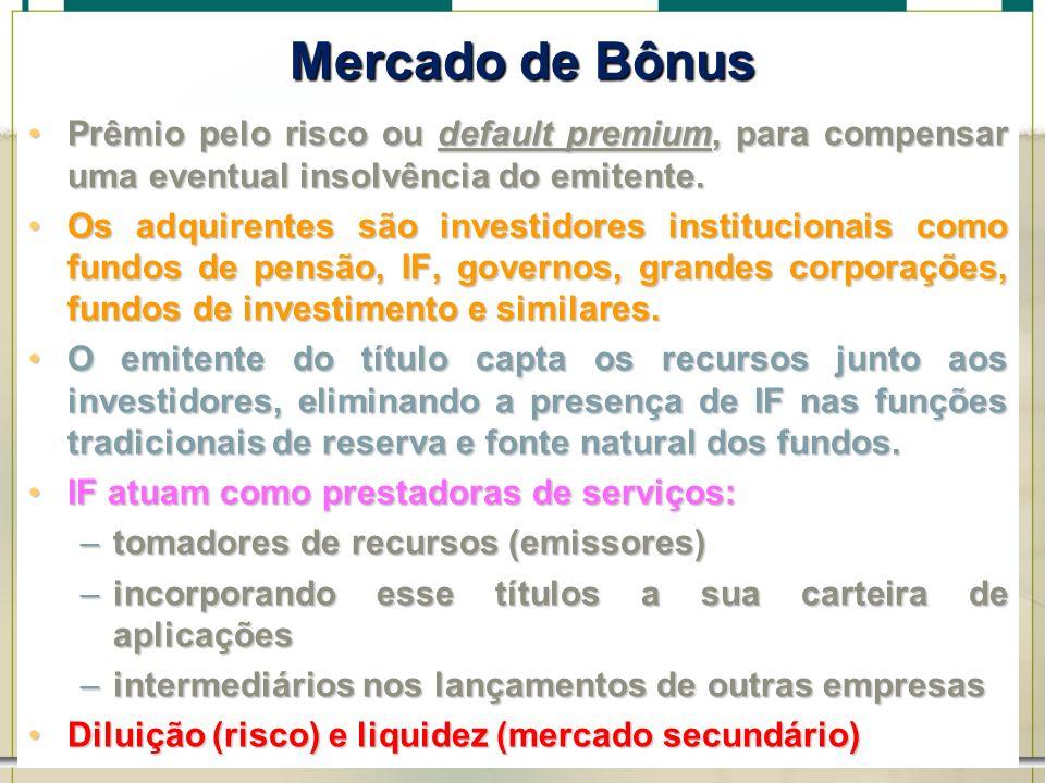 Mercado de Bônus Prêmio pelo risco ou default premium, para compensar uma eventual insolvência do emitente.
