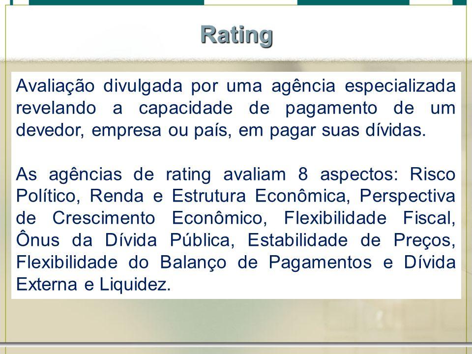 Rating Avaliação divulgada por uma agência especializada revelando a capacidade de pagamento de um devedor, empresa ou país, em pagar suas dívidas.