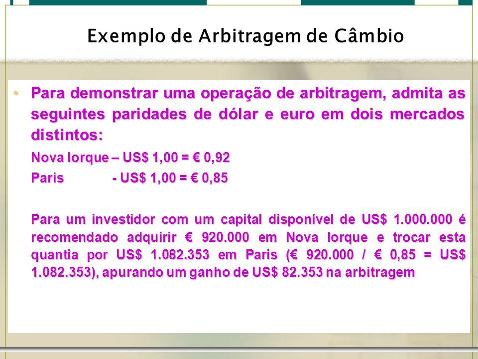 Exemplo de Arbitragem de Câmbio