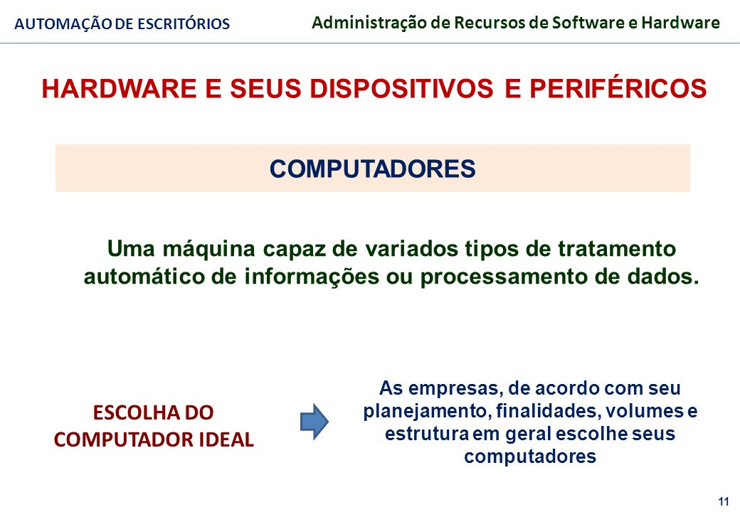 HARDWARE E SEUS DISPOSITIVOS E PERIFÉRICOS ESCOLHA DO COMPUTADOR IDEAL