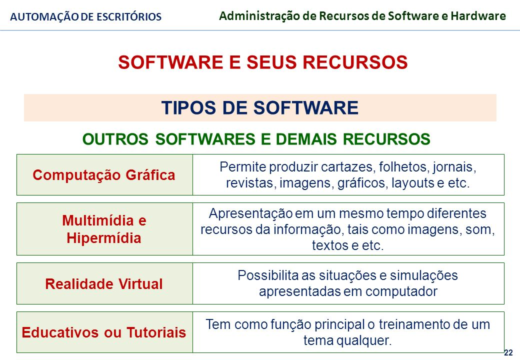 SOFTWARE E SEUS RECURSOS TIPOS DE SOFTWARE