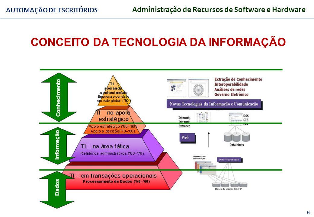CONCEITO DA TECNOLOGIA DA INFORMAÇÃO