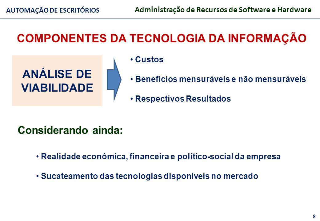 COMPONENTES DA TECNOLOGIA DA INFORMAÇÃO ANÁLISE DE VIABILIDADE