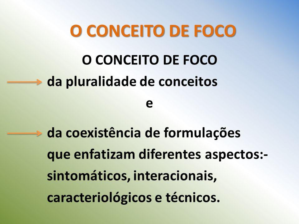 O CONCEITO DE FOCO O CONCEITO DE FOCO. da pluralidade de conceitos. e. da coexistência de formulações.
