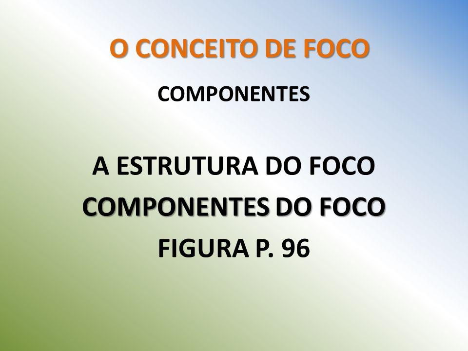 COMPONENTES A ESTRUTURA DO FOCO COMPONENTES DO FOCO FIGURA P. 96