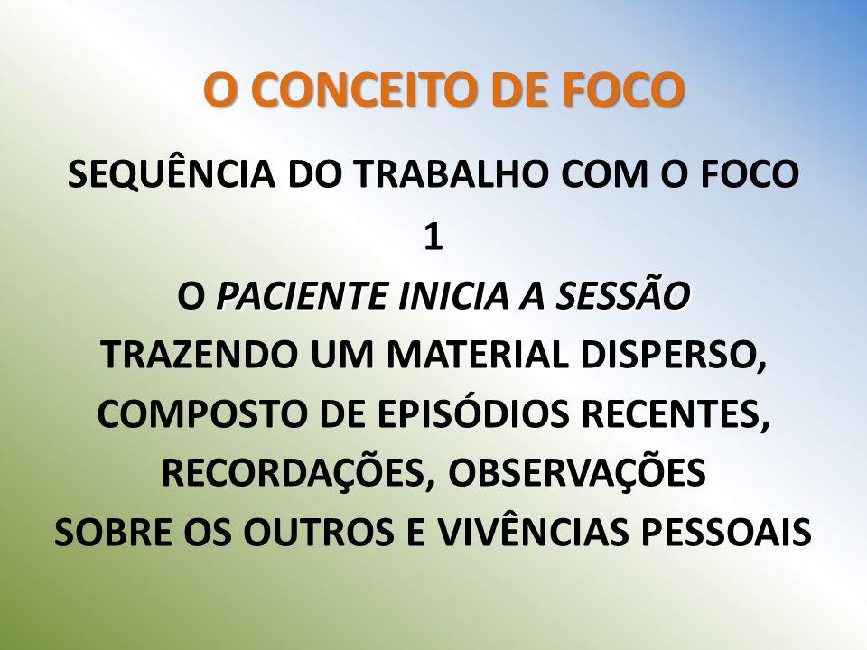 SEQUÊNCIA DO TRABALHO COM O FOCO 1 O PACIENTE INICIA A SESSÃO