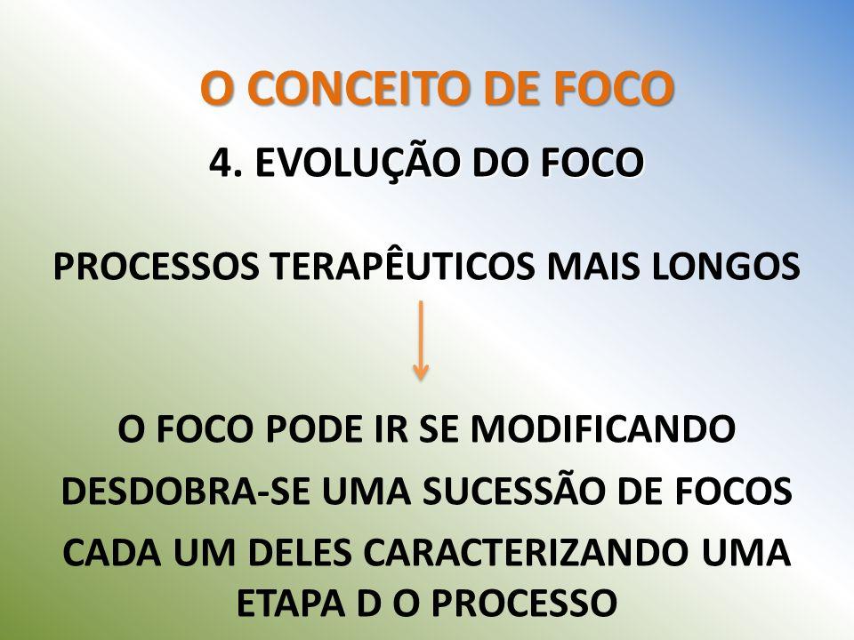 4. EVOLUÇÃO DO FOCO O CONCEITO DE FOCO