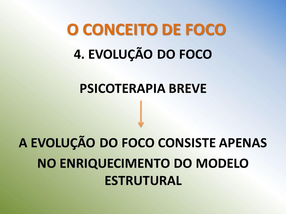 A EVOLUÇÃO DO FOCO CONSISTE APENAS