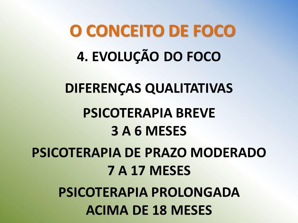 DIFERENÇAS QUALITATIVAS PSICOTERAPIA BREVE 3 A 6 MESES
