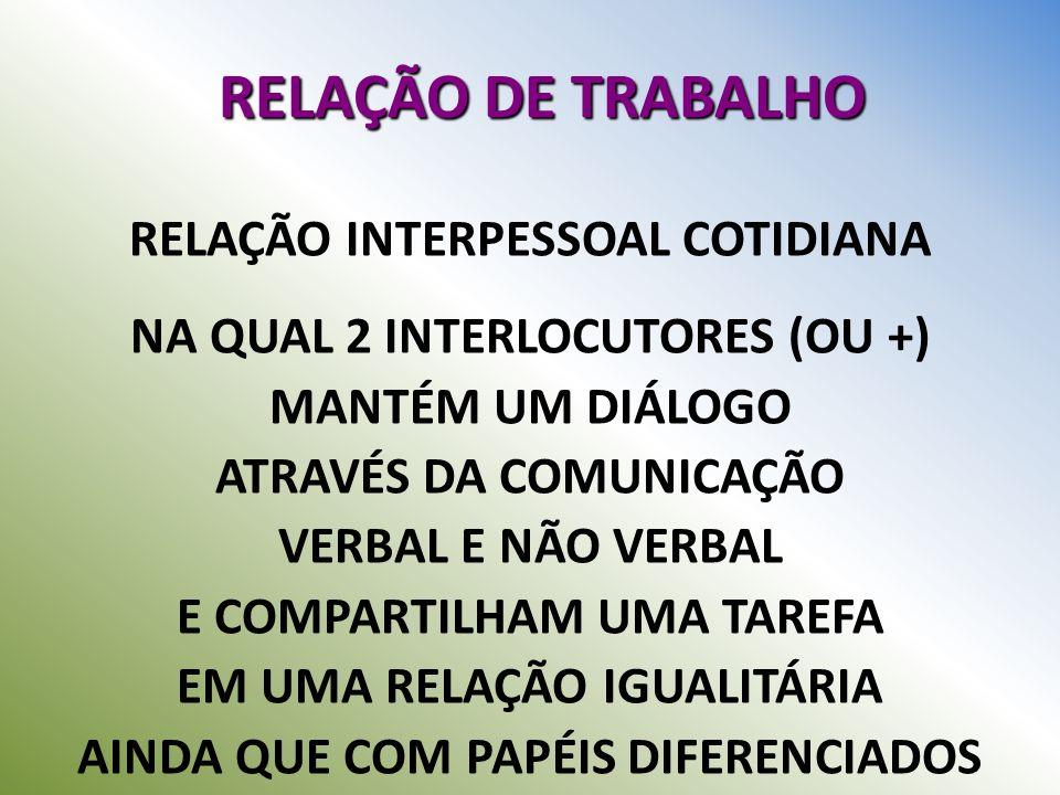 RELAÇÃO DE TRABALHO RELAÇÃO INTERPESSOAL COTIDIANA