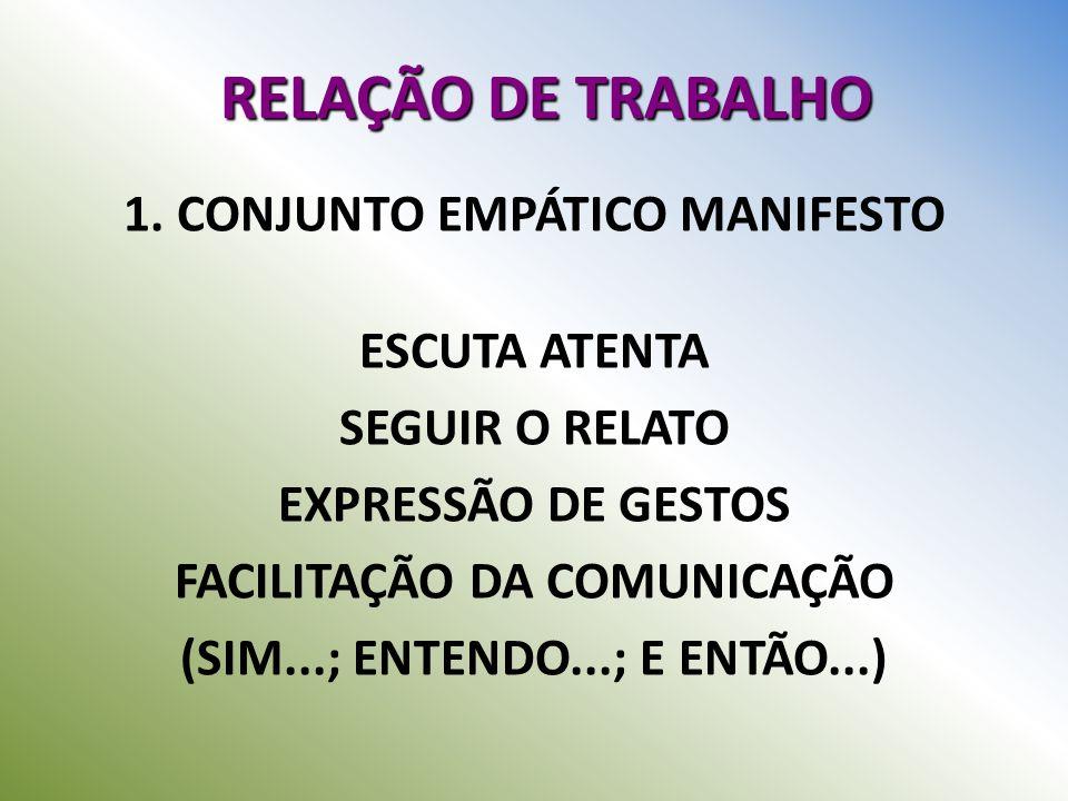 RELAÇÃO DE TRABALHO 1. CONJUNTO EMPÁTICO MANIFESTO ESCUTA ATENTA