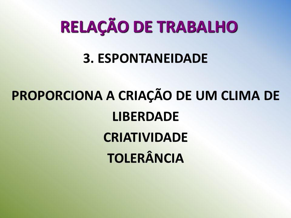 PROPORCIONA A CRIAÇÃO DE UM CLIMA DE
