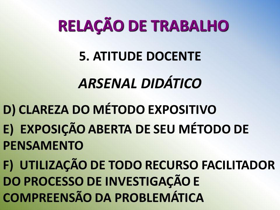 RELAÇÃO DE TRABALHO ARSENAL DIDÁTICO 5. ATITUDE DOCENTE