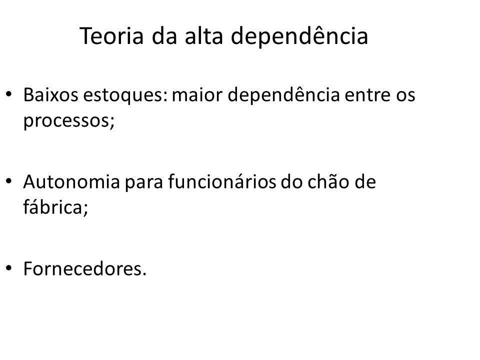 Teoria da alta dependência