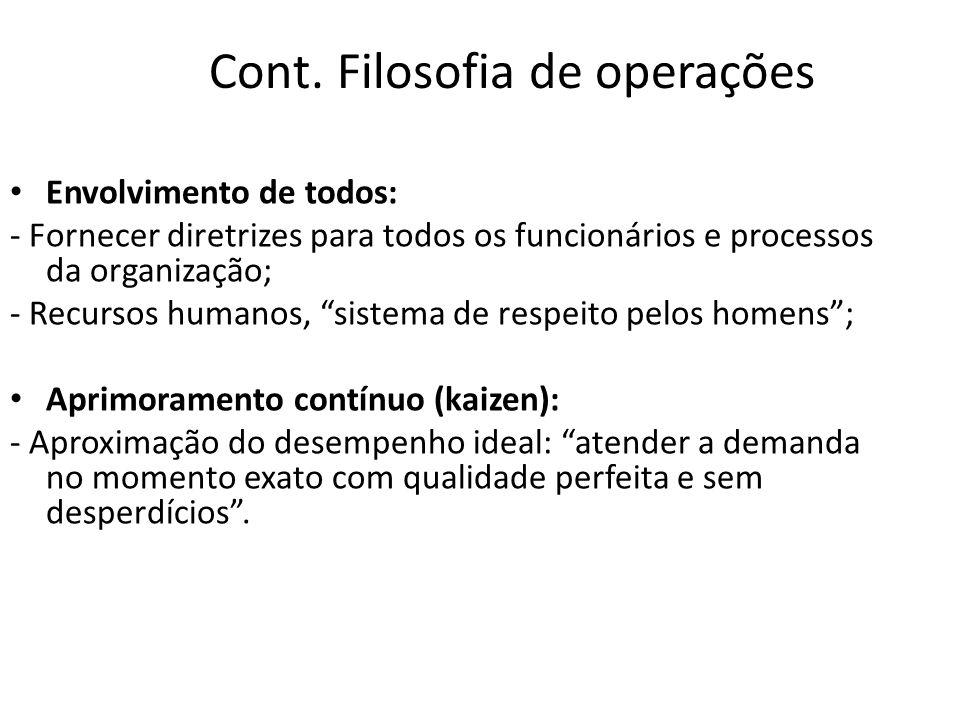 Cont. Filosofia de operações
