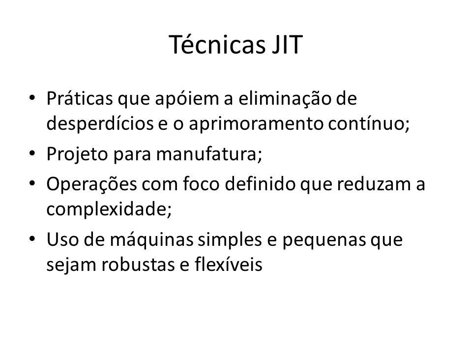 Técnicas JIT Práticas que apóiem a eliminação de desperdícios e o aprimoramento contínuo; Projeto para manufatura;