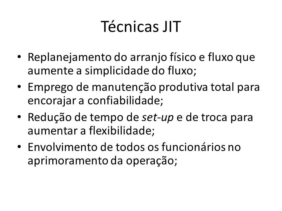 Técnicas JIT Replanejamento do arranjo físico e fluxo que aumente a simplicidade do fluxo;