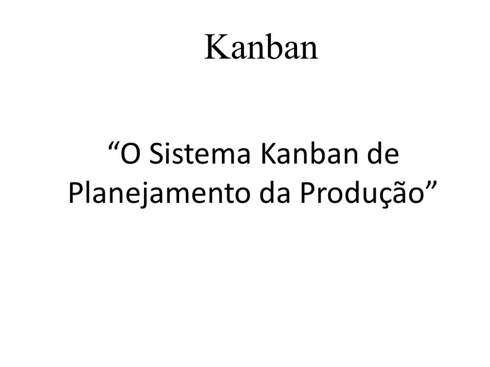 O Sistema Kanban de Planejamento da Produção