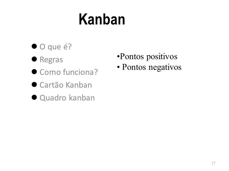 O que é Regras Como funciona Cartão Kanban Quadro kanban