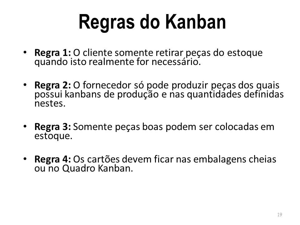 Regras do Kanban Regra 1: O cliente somente retirar peças do estoque quando isto realmente for necessário.