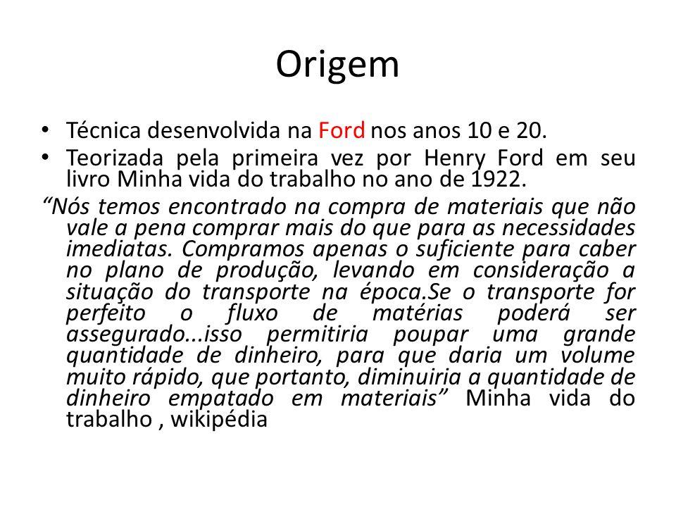 Origem Técnica desenvolvida na Ford nos anos 10 e 20.