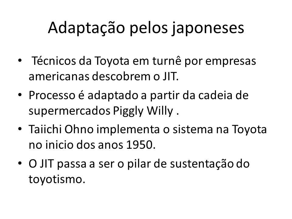 Adaptação pelos japoneses