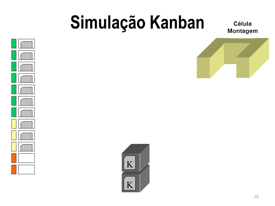 Simulação Kanban Célula Montagem K K