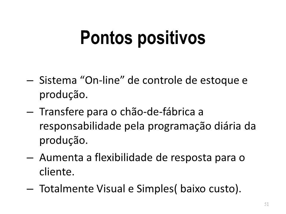 Pontos positivos Sistema On-line de controle de estoque e produção.
