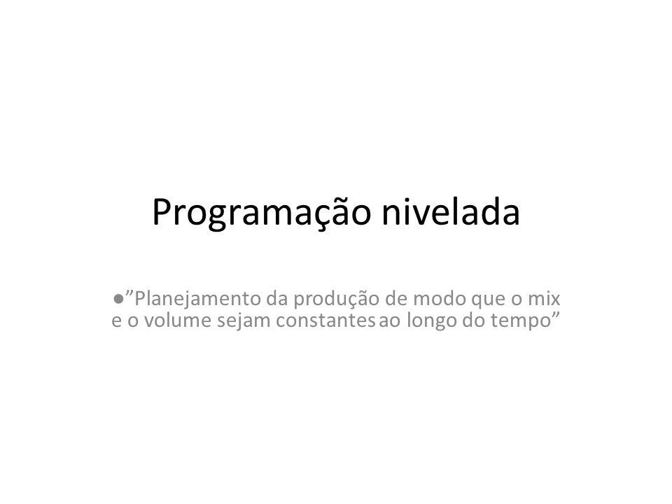 Programação nivelada ● Planejamento da produção de modo que o mix e o volume sejam constantes ao longo do tempo