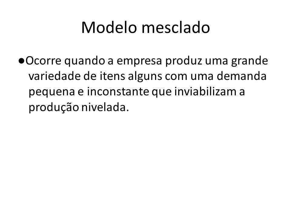 Modelo mesclado