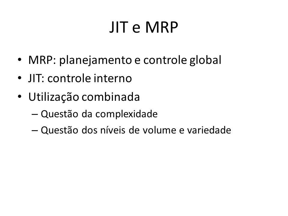 JIT e MRP MRP: planejamento e controle global JIT: controle interno