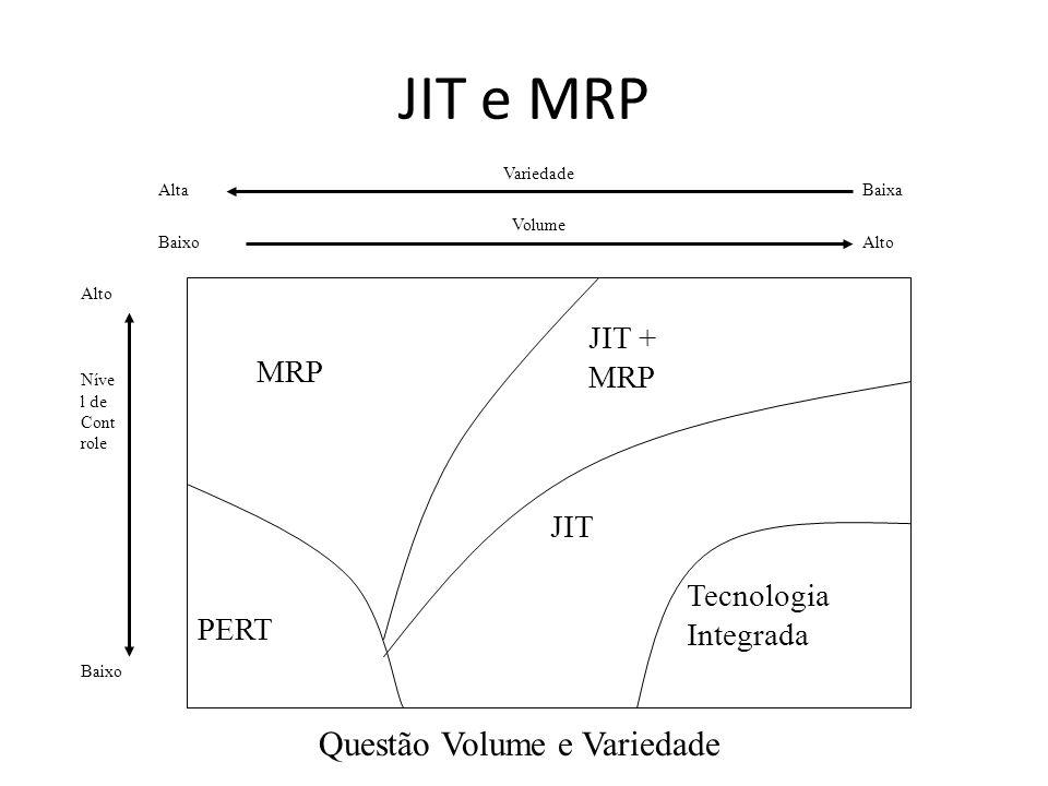 Questão Volume e Variedade