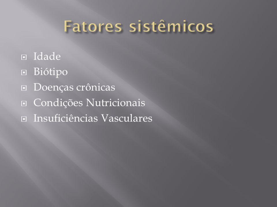 Fatores sistêmicos Idade Biótipo Doenças crônicas